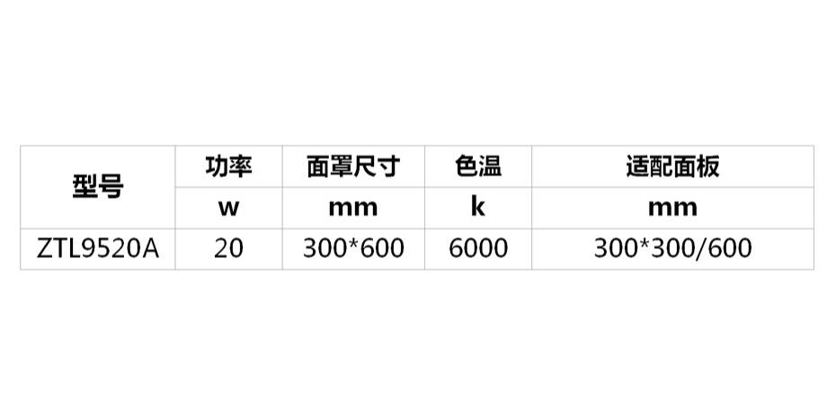 LED平板灯300-600  ZTL9520A-参数