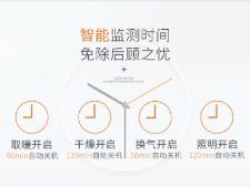 奥普集成吊顶 殴梵卫生间系列 晨皓控股225169