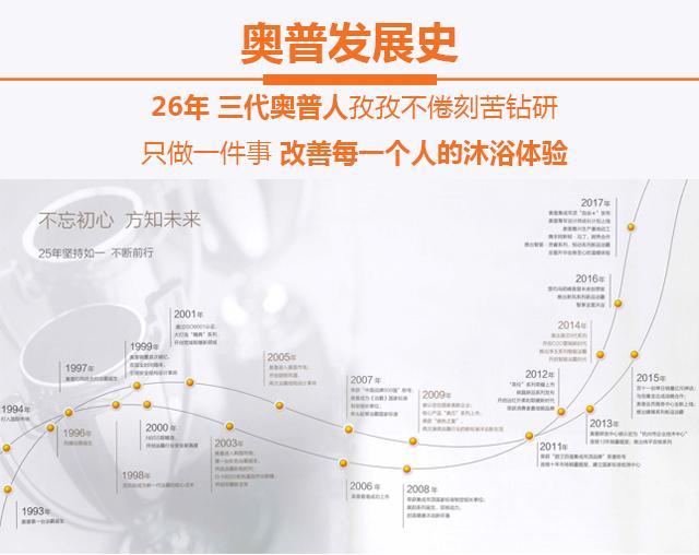 晨皓控股 奥普精装房地产工程