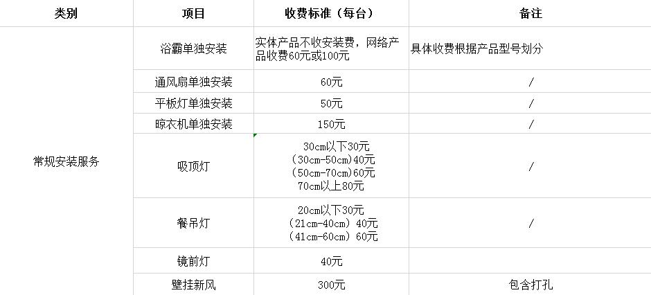 晨皓控股 奥普常规安装服务收费标准