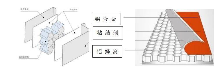 晨皓控股奥普MAX大板集成吊顶高科荣境设计方案4
